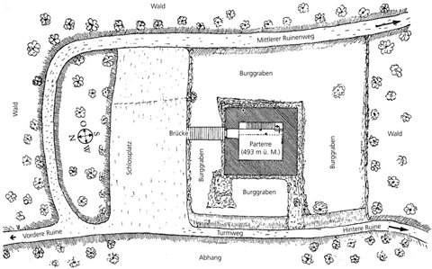 Situationsplan mittlere Ruine